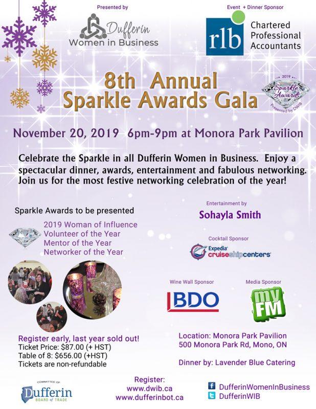 8th Annual Sparkle Awards